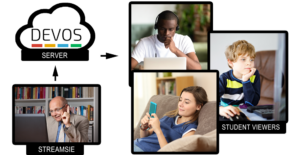 Streamsie & DEVOS Cloud for Distance Teaching & Learning