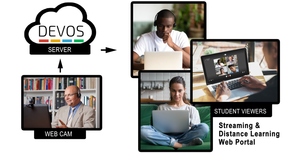 Virtual Classroom & Workplace with DEVOS